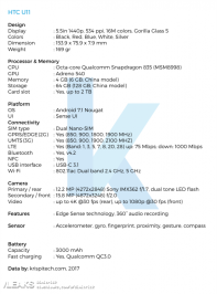 HTC 11 Specs.png